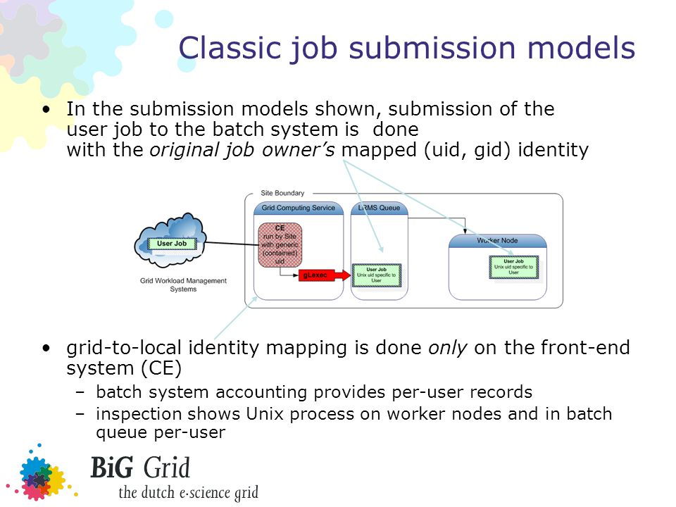 Classic job submission models In the submission models shown, submission of the user job to the batch system is done with the original job owner's mapped (uid, gid) identity grid-to-local identity mapping is done only on the front-end system (CE) –batch system accounting provides per-user records –inspection shows Unix process on worker nodes and in batch queue per-user