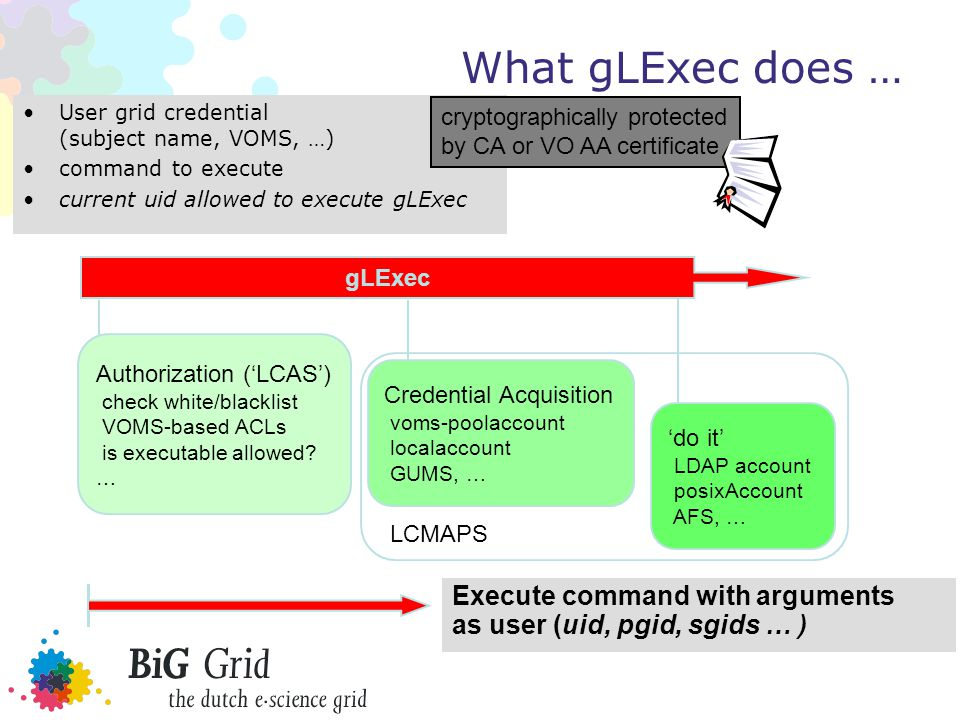What gLExec does … User grid credential (subject name, VOMS, …) command to execute current uid allowed to execute gLExec gLExec Authorization ('LCAS') check white/blacklist VOMS-based ACLs is executable allowed.