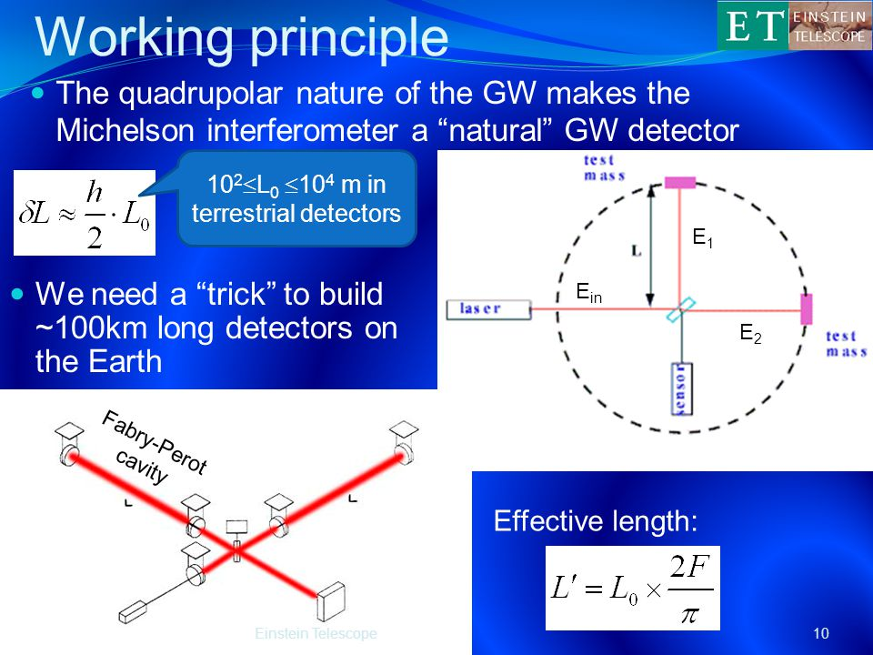 Working principle The quadrupolar nature of the GW makes the Michelson interferometer a natural GW detector Einstein Telescope10 E1E1 E2E2 E in 10 2  L 0  10 4 m in terrestrial detectors We need a trick to build ~100km long detectors on the Earth Fabry-Perot cavity Effective length:
