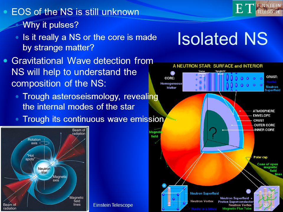 Isolated NS EOS of the NS is still unknown Why it pulses.