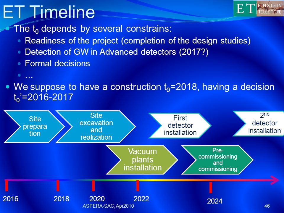 ET Timeline The t 0 depends by several constrains: Readiness of the project (completion of the design studies) Detection of GW in Advanced detectors (2017?) Formal decisions … We suppose to have a construction t 0 =2018, having a decision t 0 '=2016-2017 ASPERA-SAC, Apr201046 Site prepara tion Site excavation and realization Vacuum plants installation First detector installation Pre- commissioning and commissioning 201620182022 2024 2020 2 nd detector installation