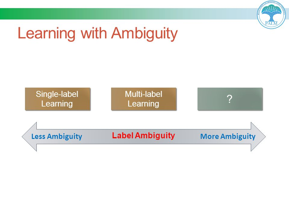 Label Ambiguity What describes the instance? cloudwaterskybuilding Multi-label Learning