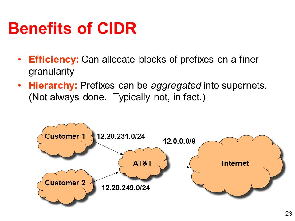 23 Benefits of CIDR Efficiency: Can allocate blocks of prefixes on a finer granularity Hierarchy: Prefixes can be aggregated into supernets. (Not alwa