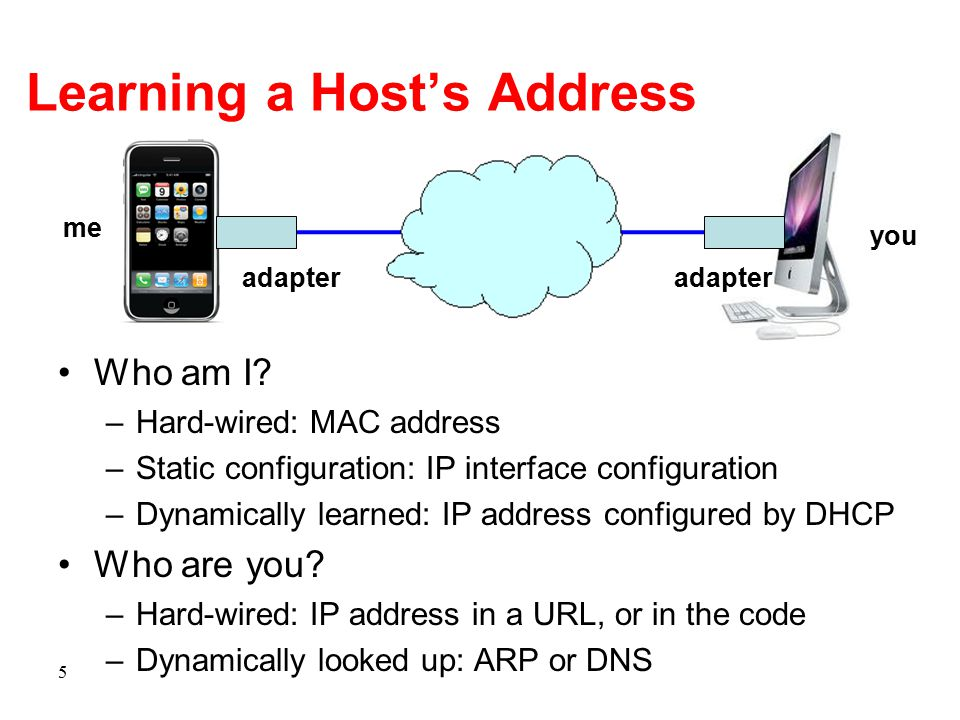 Learning a Host's Address Who am I? –Hard-wired: MAC address –Static configuration: IP interface configuration –Dynamically learned: IP address config