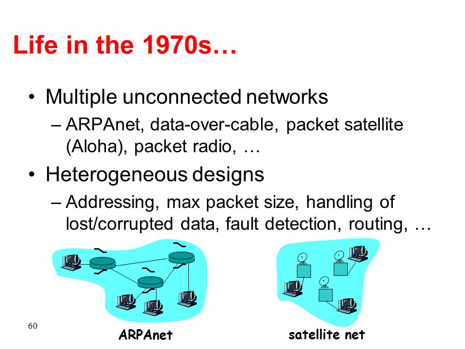 Life in the 1970s… Multiple unconnected networks –ARPAnet, data-over-cable, packet satellite (Aloha), packet radio, … Heterogeneous designs –Addressin