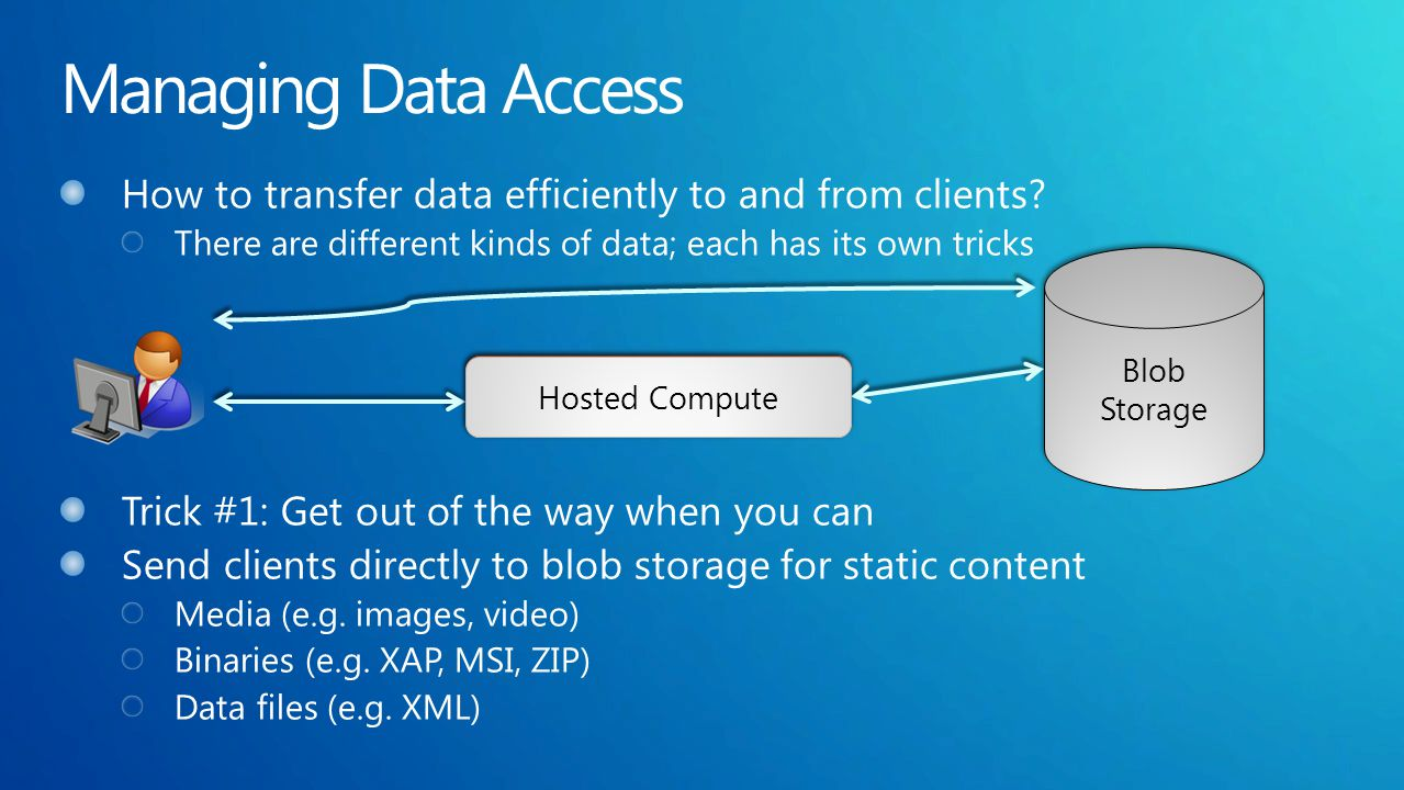 Hosted Compute Blob Storage Blob Storage Hosted Compute