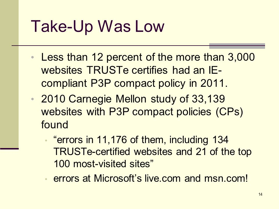Take-Up Was Low Less than 12 percent of the more than 3,000 websites TRUSTe certifies had an IE- compliant P3P compact policy in 2011.