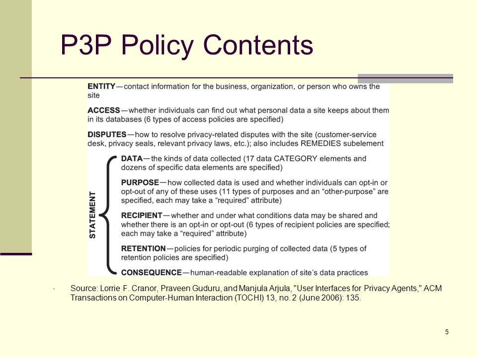 P3P Policy Contents Source: Lorrie F.