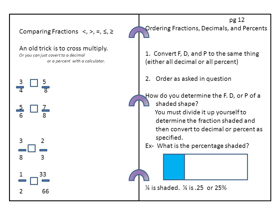 pg 12 Ordering Fractions, Decimals, and Percents 1. Convert F, D, and P to the same thing (either all decimal or all percent) 2.Order as asked in ques