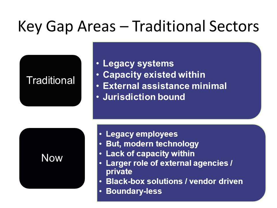 Key Gap Areas – Traditional Sectors Legacy systems Capacity existed within External assistance minimal Jurisdiction bound Traditional Legacy employees But, modern technology Lack of capacity within Larger role of external agencies / private Black-box solutions / vendor driven Boundary-less Now