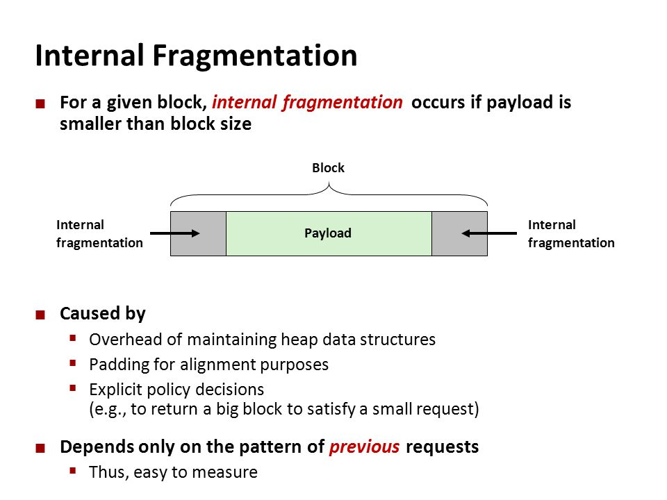 Internal Fragmentation For a given block, internal fragmentation occurs if payload is smaller than block size Caused by  Overhead of maintaining heap data structures  Padding for alignment purposes  Explicit policy decisions (e.g., to return a big block to satisfy a small request) Depends only on the pattern of previous requests  Thus, easy to measure Payload Internal fragmentation Block Internal fragmentation