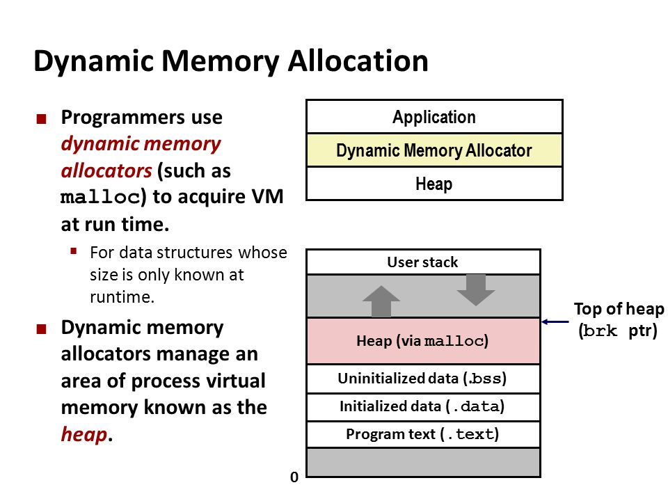 Dynamic Memory Allocation Programmers use dynamic memory allocators (such as malloc ) to acquire VM at run time.