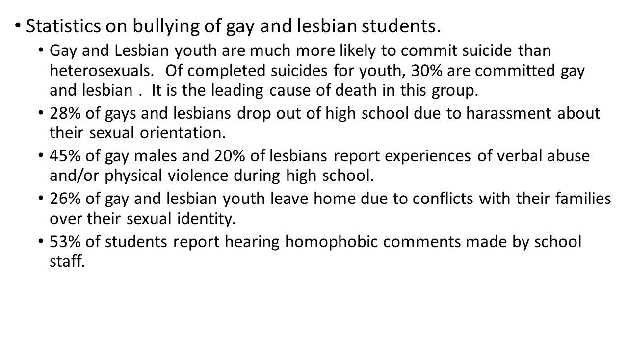 Statistics on bullying of gay and lesbian students. Gay and Lesbian youth are much more likely to commit suicide than heterosexuals. Of completed suic