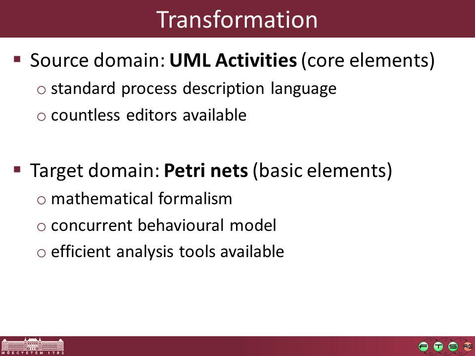 UML Activities (core) Activity Action Initial Final Fork Join Control Flow Decision Merge