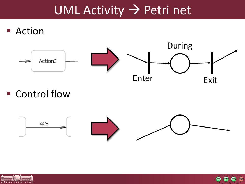 UML Activity  Petri net  Initial node  (Flow) final node