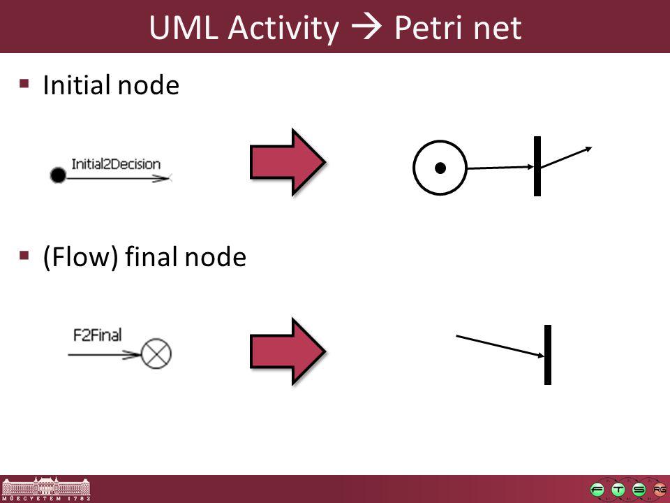 UML Activity  Petri net  Fork node  Join node