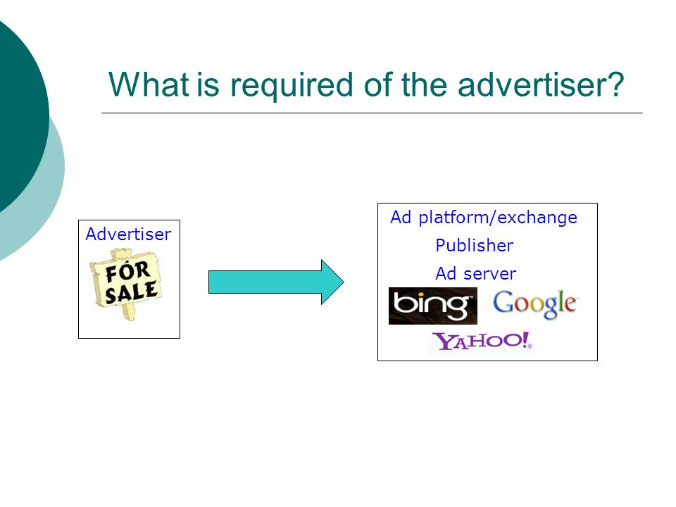 What is required of the advertiser? Advertiser Ad platform/exchange Publisher Ad server