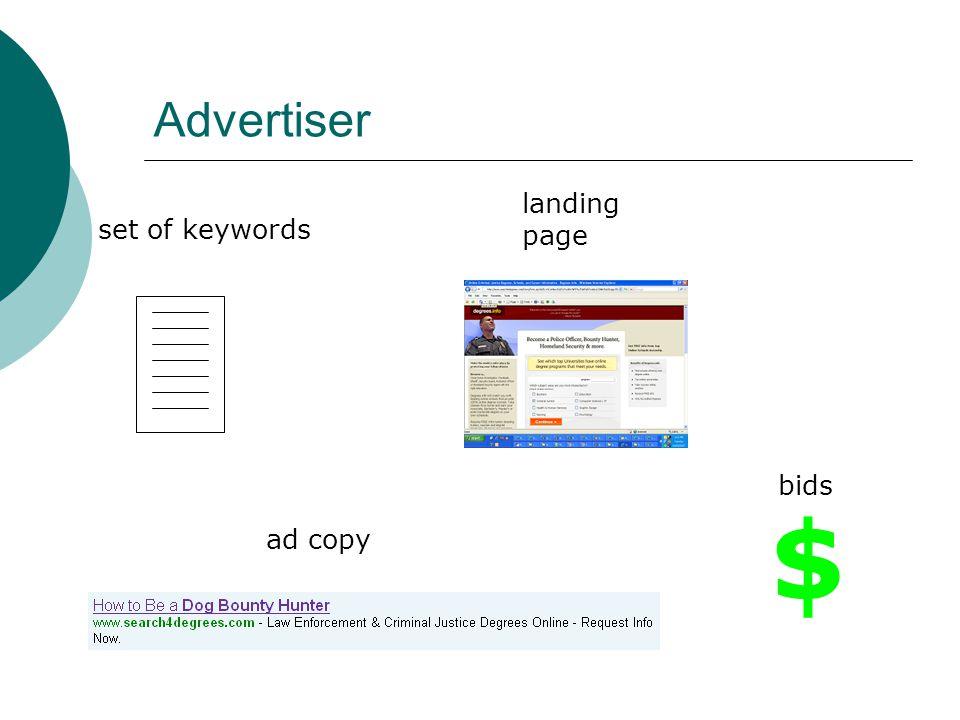 Advertiser set of keywords ad copy landing page bids $