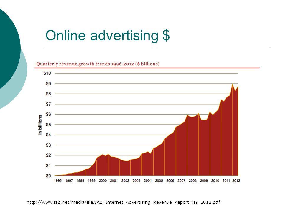 Online advertising $ http://www.iab.net/media/file/IAB_Internet_Advertising_Revenue_Report_HY_2012.pdf