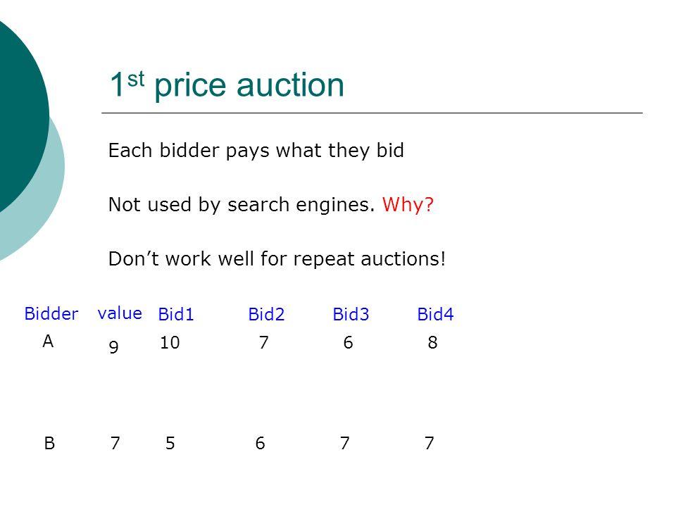 1 st price auction 10 5 Bid1 7 6 Bid2 6 7 Bid3 8 7 Bid4 A B Bidder value 9 7 Each bidder pays what they bid Not used by search engines. Why? Don't wor