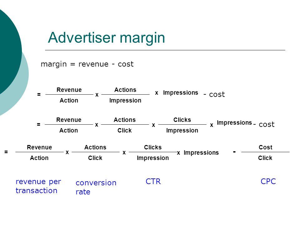 Advertiser margin margin = revenue - cost Revenue Action Actions Impression = x Revenue Action Actions Click = x Clicks Impression x Cost Click - cost