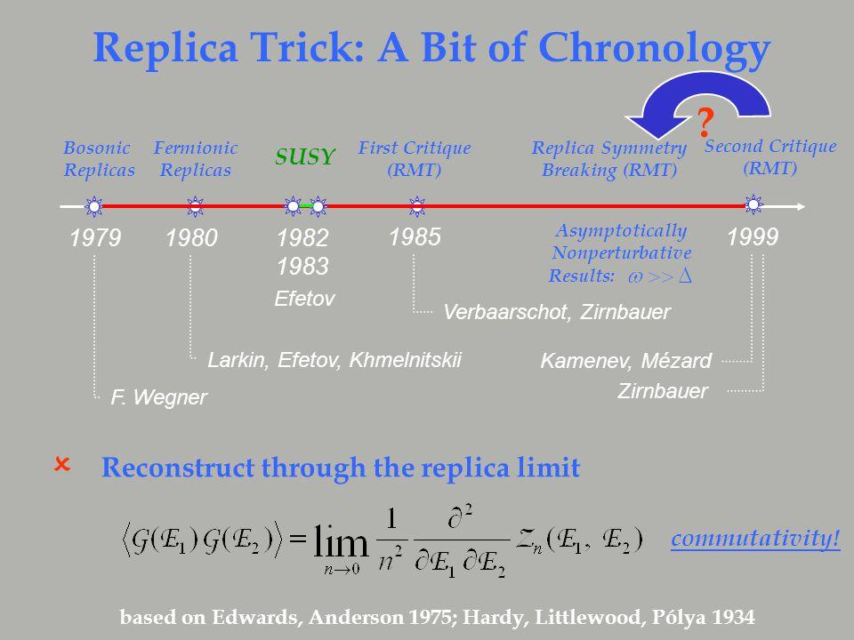 Replica Trick: A Bit of Chronology 1979 1980 1985 Bosonic Replicas Fermionic Replicas F. Wegner Larkin, Efetov, Khmelnitskii First Critique (RMT) Verb