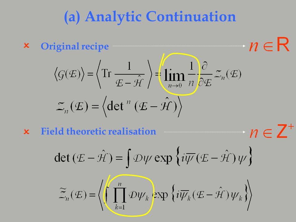 (a) Analytic Continuation   Original recipe Field theoretic realisation