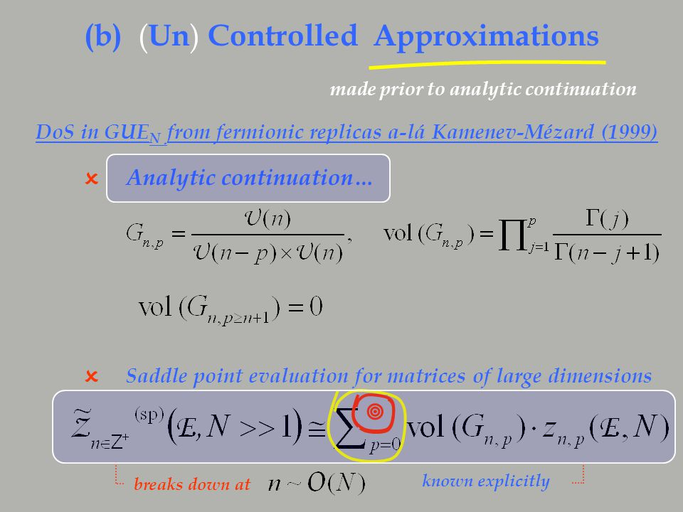 (b) ( Un ) Controlled Approximations made prior to analytic continuation DoS in GUE N from fermionic replicas a-lá Kamenev-Mézard (1999)  Saddle poin