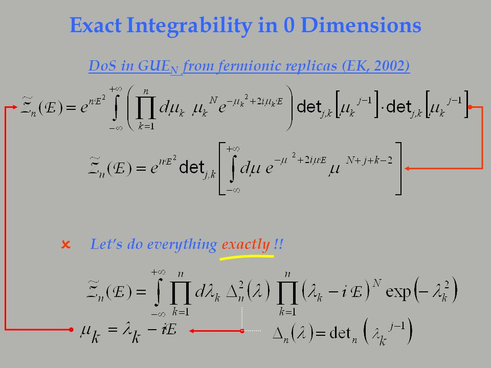 Exact Integrability in 0 Dimensions DoS in GUE N from fermionic replicas (EK, 2002)  Let's do everything exactly !!