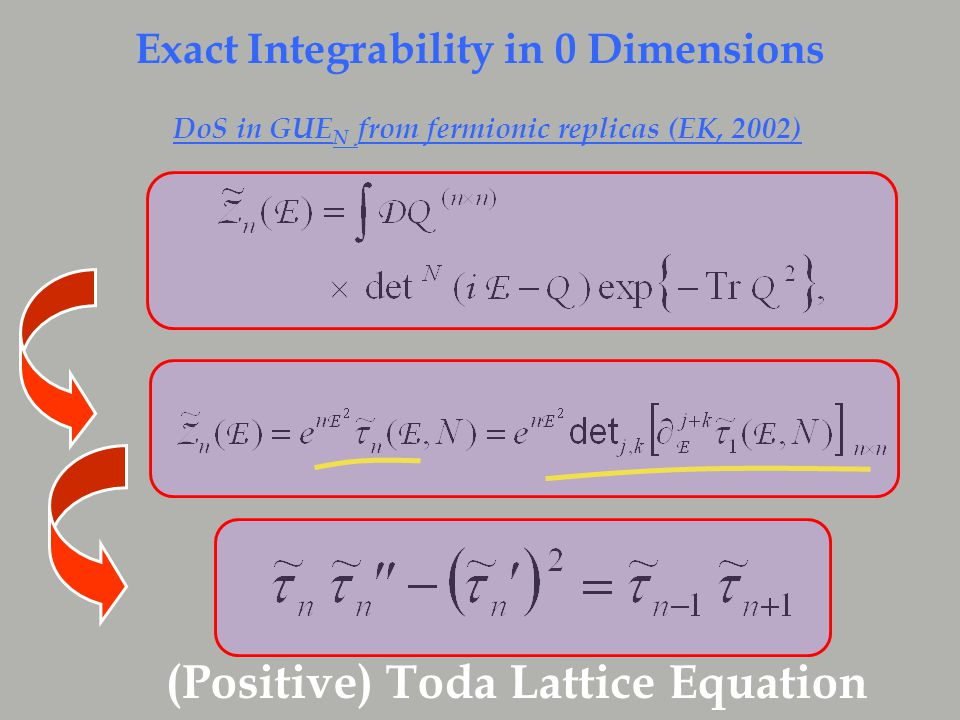 Exact Integrability in 0 Dimensions DoS in GUE N from fermionic replicas (EK, 2002) (Positive) Toda Lattice Equation