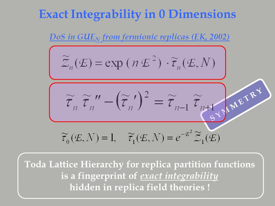 Toda Lattice Hierarchy for replica partition functions is a fingerprint of exact integrability hidden in replica field theories .