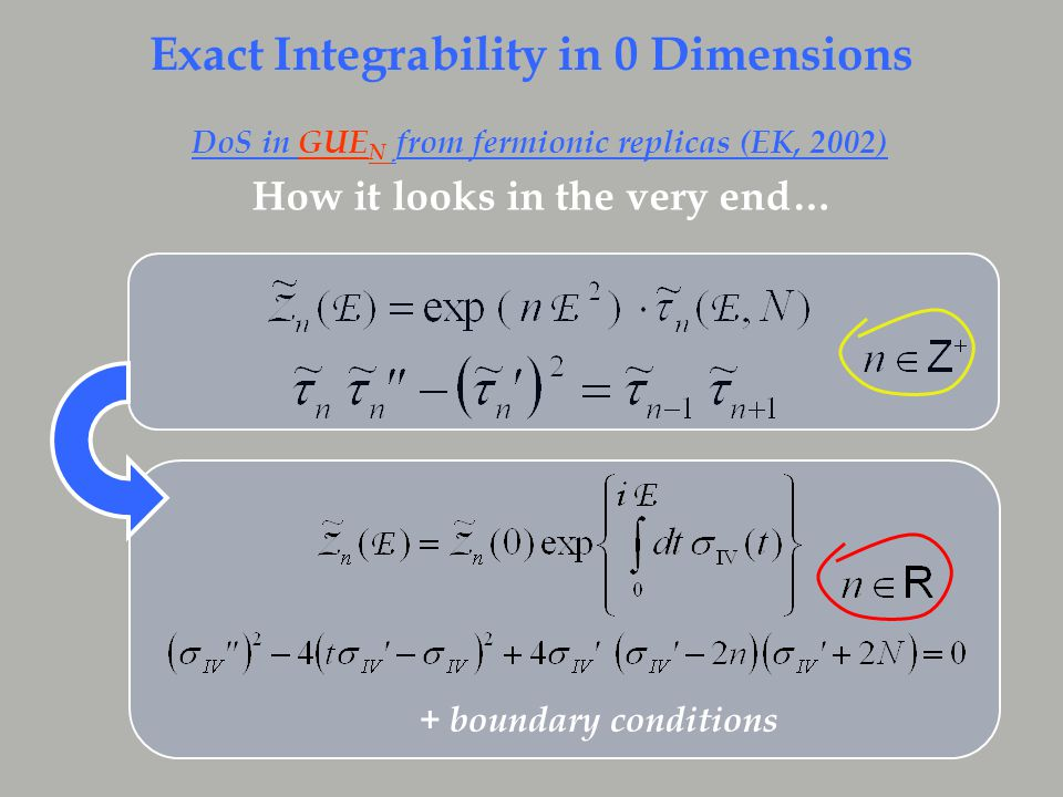 + boundary conditions How it looks in the very end… Exact Integrability in 0 Dimensions DoS in GUE N from fermionic replicas (EK, 2002)