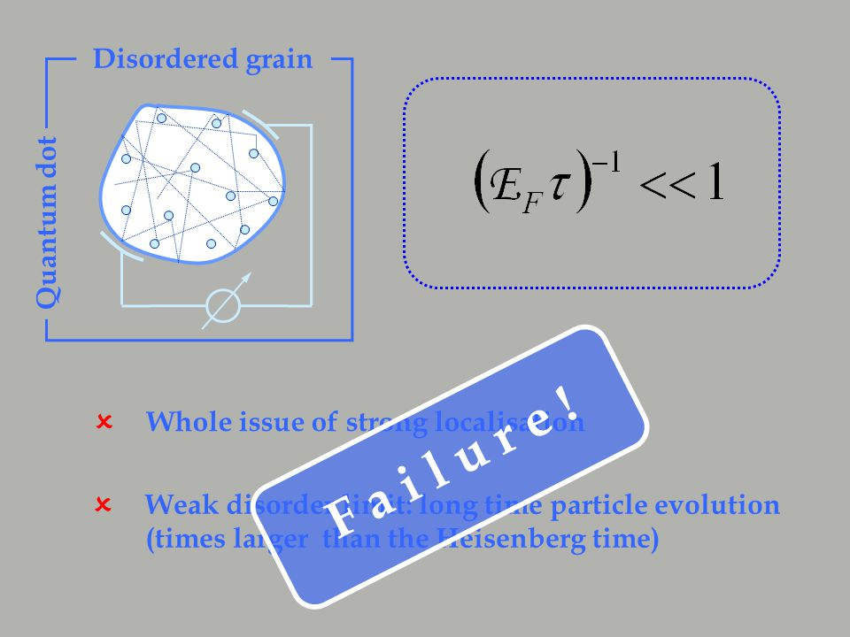 Weak disorder limit: long time particle evolution (times larger than the Heisenberg time)  Disordered grain Quantum dot Whole issue of strong localisation  F a i l u r e !