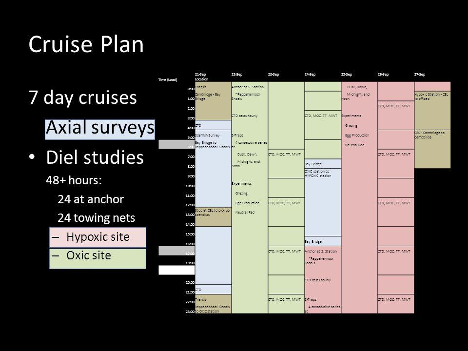 Cruise Plan 21-Sep22-Sep23-Sep24-Sep25-Sep26-Sep27-Sep Time (Local) Location 0:00 TransitAnchor at S.