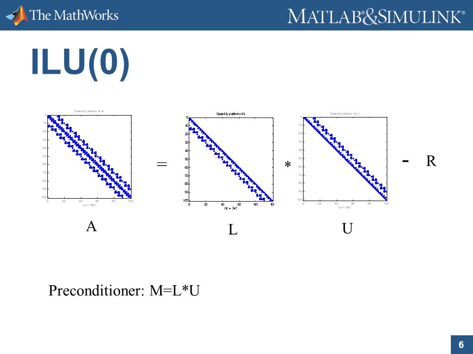 6 ILU(0) A L U = * - R Preconditioner: M=L*U