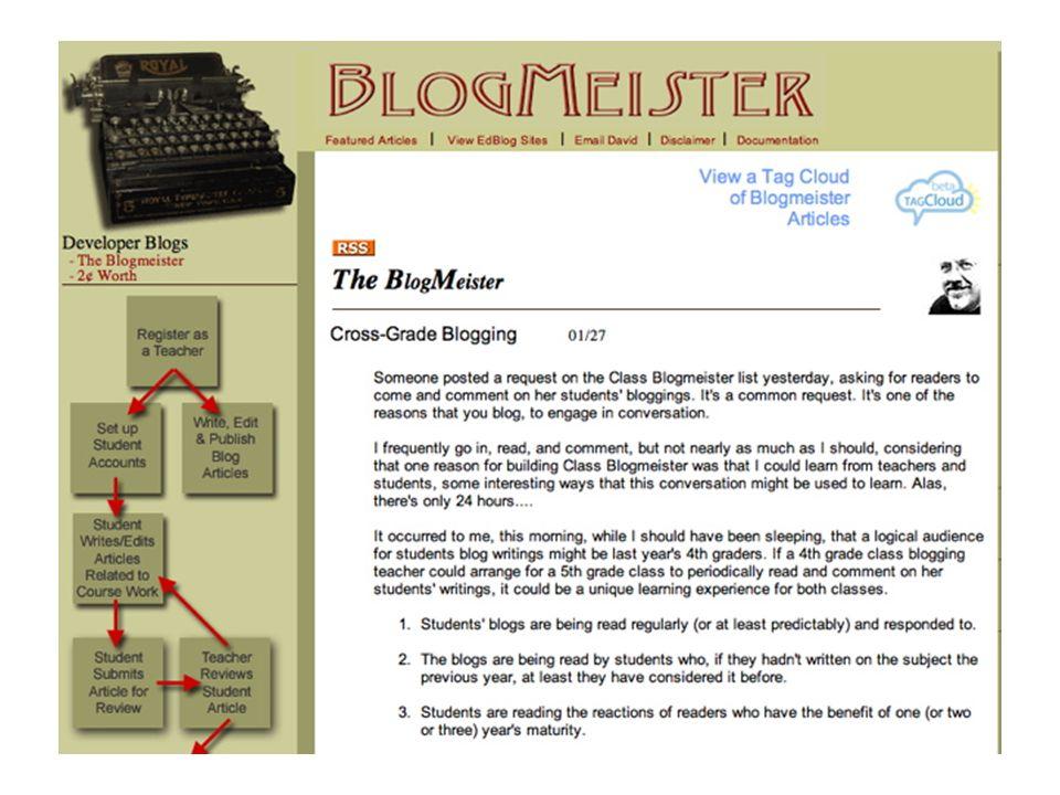 Blogmeister