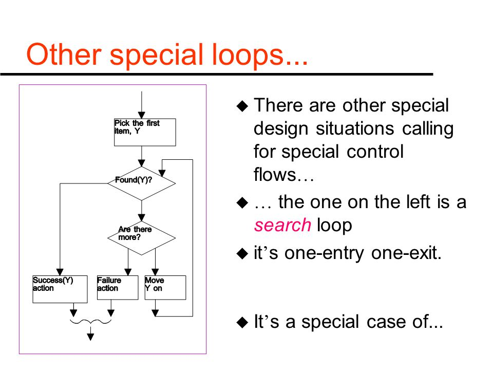Other special loops...
