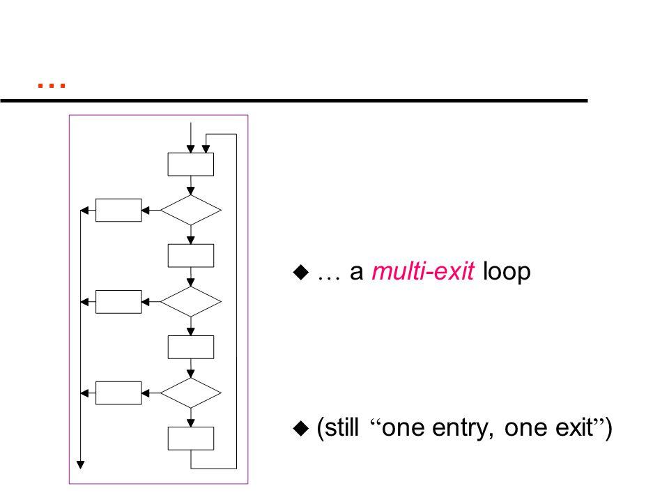 ... u … a multi-exit loop u (still one entry, one exit )