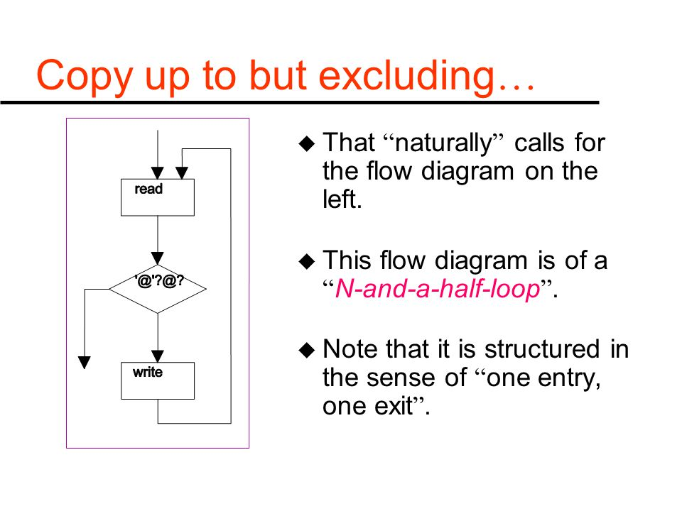 "Copy up to but excluding … u That "" naturally "" calls for the flow diagram on the left. u This flow diagram is of a "" N-and-a-half-loop "". u Note that"