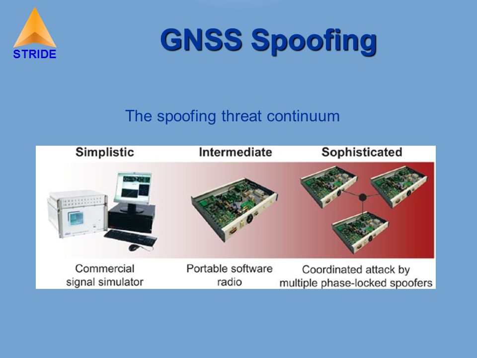 STRIDE GNSS Spoofing The spoofing threat continuum
