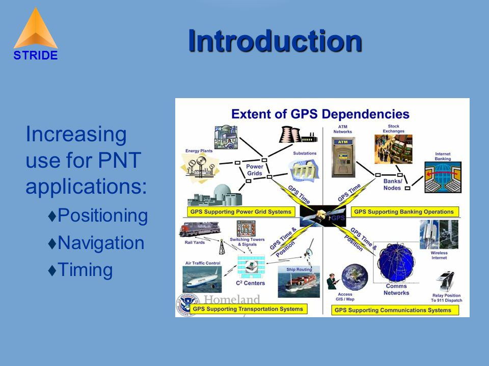STRIDE Introduction Increasing use for PNT applications:  Positioning  Navigation  Timing