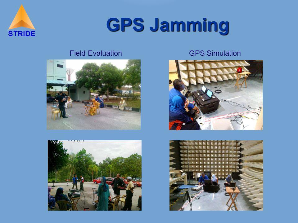 STRIDE GPS Jamming Field EvaluationGPS Simulation