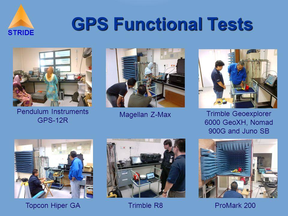 STRIDE GPS Functional Tests Pendulum Instruments GPS-12R Topcon Hiper GA Magellan Z-Max Trimble R8 Trimble Geoexplorer 6000 GeoXH, Nomad 900G and Juno SB ProMark 200