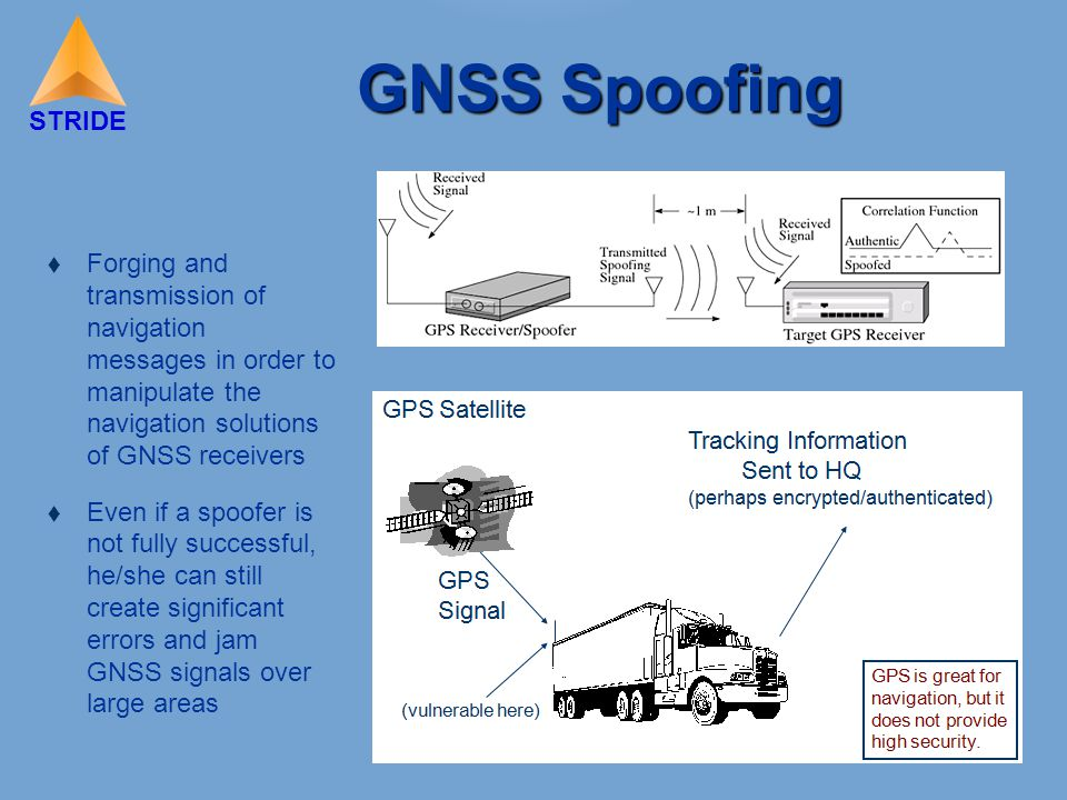 STRIDE GNSS Spoofing  Forging and transmission of navigation messages in order to manipulate the navigation solutions of GNSS receivers  Even if a spoofer is not fully successful, he/she can still create significant errors and jam GNSS signals over large areas