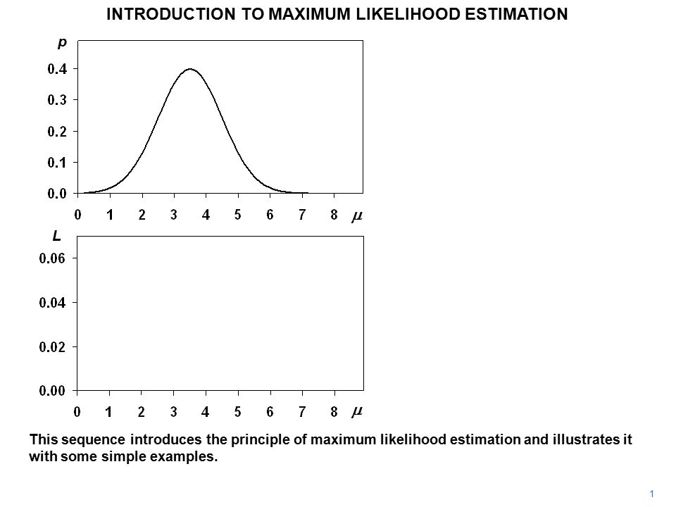 2 INTRODUCTION TO MAXIMUM LIKELIHOOD ESTIMATION Suppose that you have a normally-distributed random variable X with unknown population mean  and standard deviation , and that you have a sample of two observations, 4 and 6.