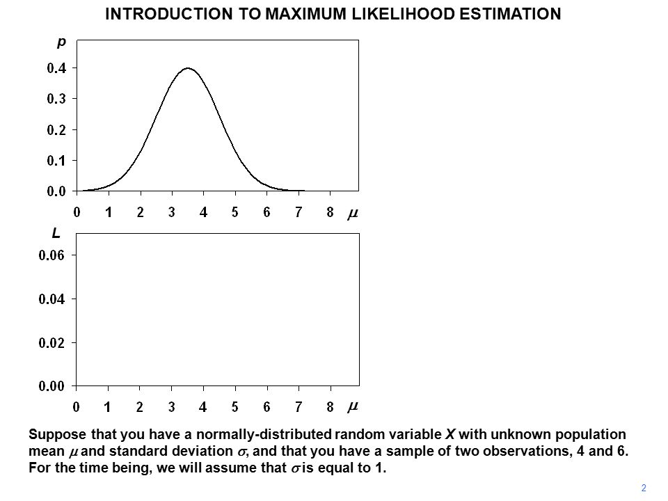 2 INTRODUCTION TO MAXIMUM LIKELIHOOD ESTIMATION Suppose that you have a normally-distributed random variable X with unknown population mean  and stan