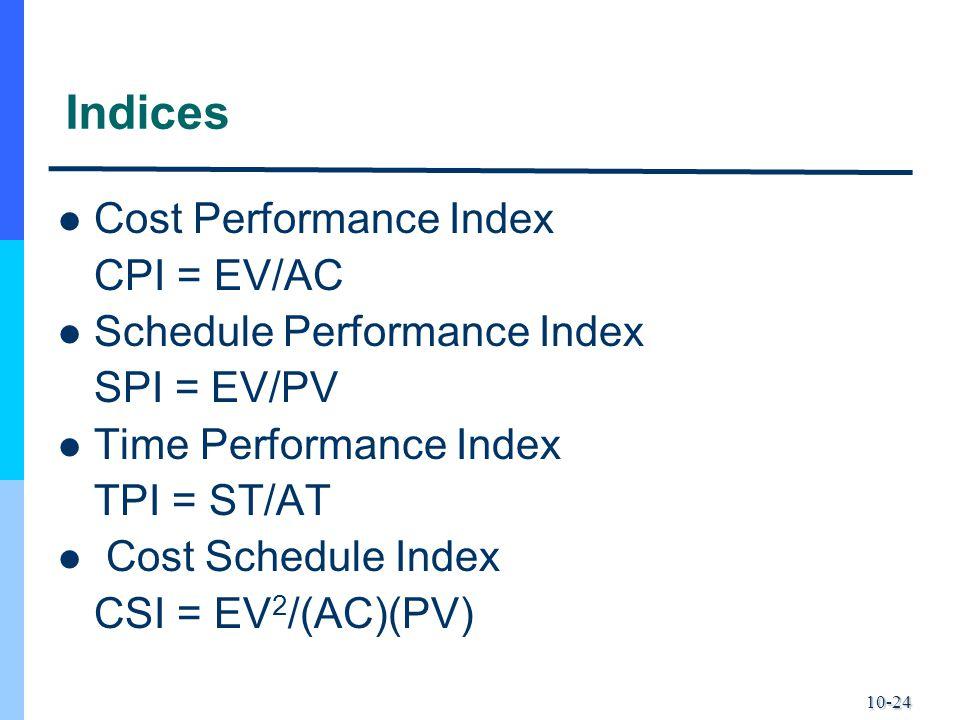 10-24 Indices Cost Performance Index CPI = EV/AC Schedule Performance Index SPI = EV/PV Time Performance Index TPI = ST/AT Cost Schedule Index CSI = E