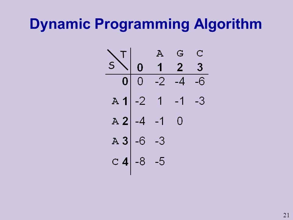 21 Dynamic Programming Algorithm S T