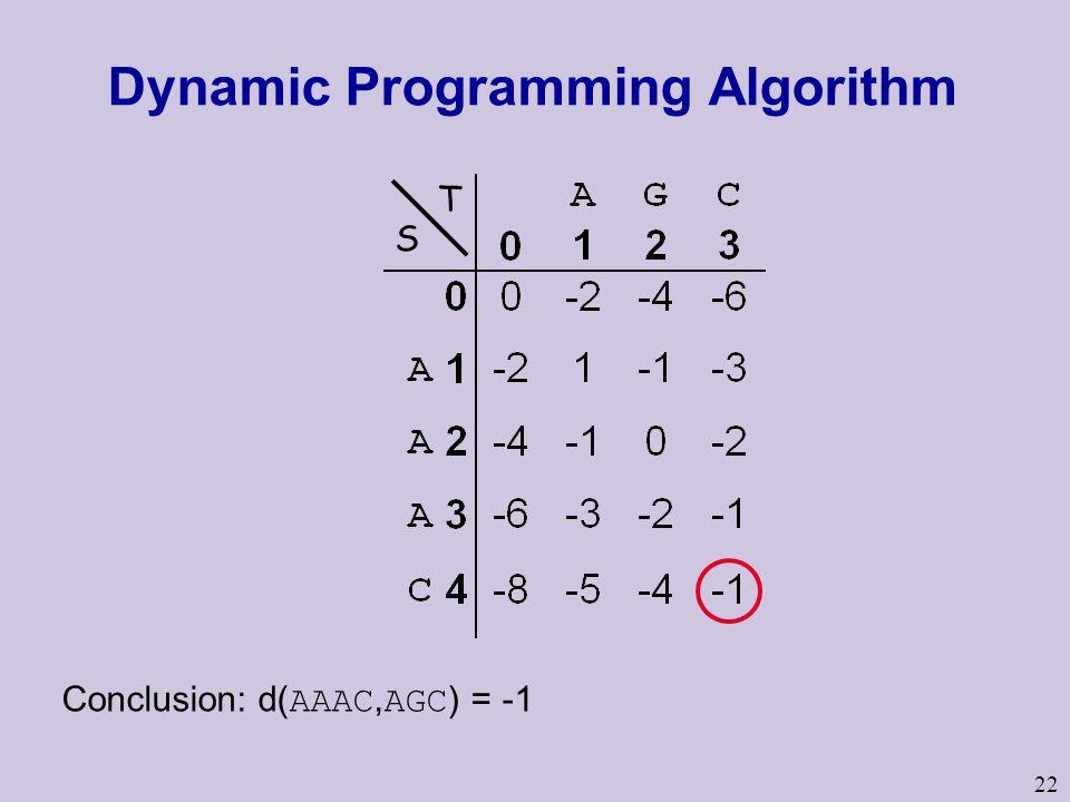 22 Dynamic Programming Algorithm Conclusion: d( AAAC, AGC ) = -1 S T