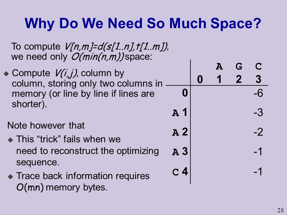 28 Why Do We Need So Much Space?  Compute V(i,j), column by column, storing only two columns in memory (or line by line if lines are shorter). 0 -2 -